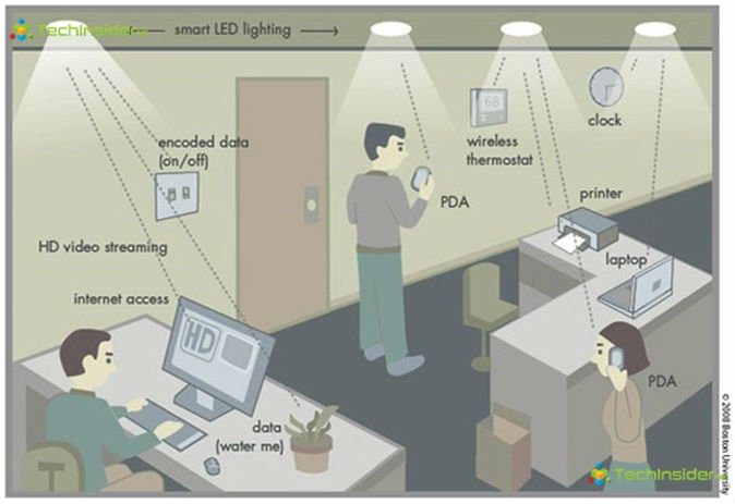 Li-Fi has just been tested in the real world, and its 100 times faster than Wi-Fi
