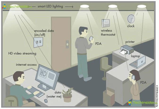 New Li-Fi Internet Is 100 Times Faster Than Wi-Fi